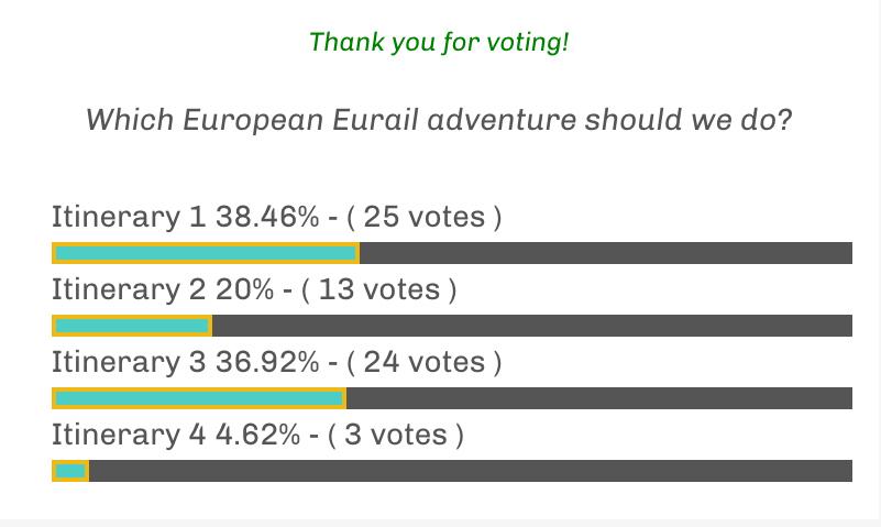 Eurail Final Vote