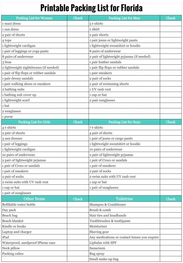Printable Packing List for Florida Image