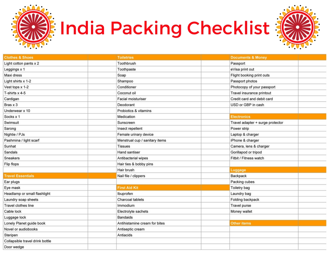 what to pack for india packing list for time