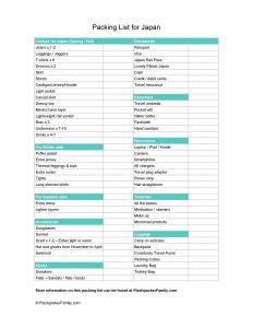 japan packing checklist, printable japan packing list